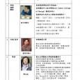 台灣電影教育學會TFEI)下之台灣電影學院(TFI) 擁有全 […]